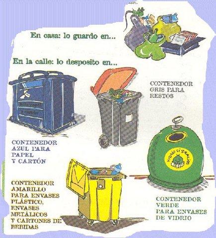 Consejos para cuidar el medio ambiente frases hoy - Como humidificar el ambiente ...