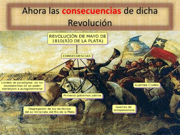 revolucion de Mayo 1810 (2)
