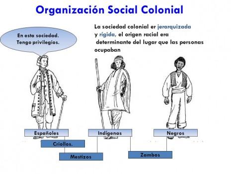 Pirámides de la organización social en la época de la colonia ...