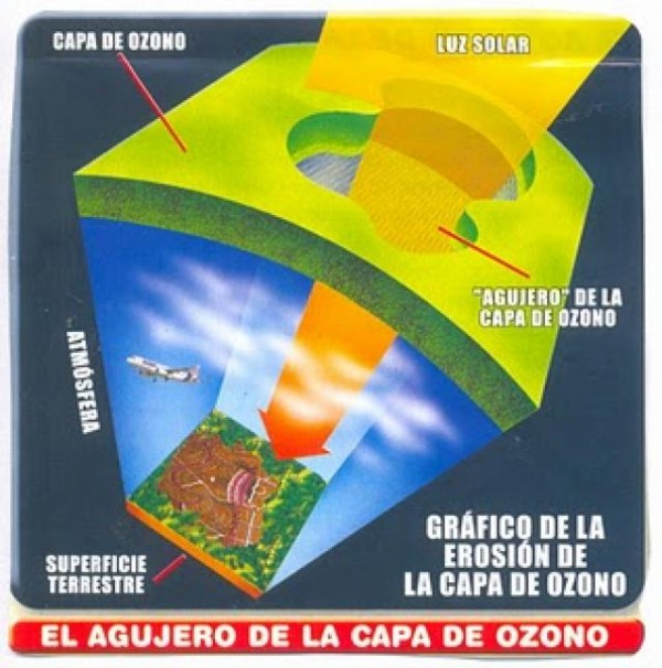 ozono.jpg4
