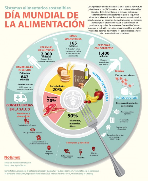alimentacioninfo