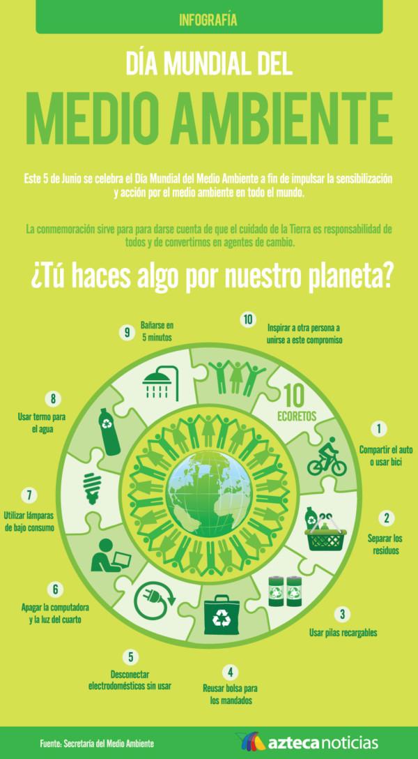 día del Medio ambiente  (5)